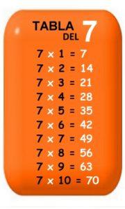 табела множења-од-7