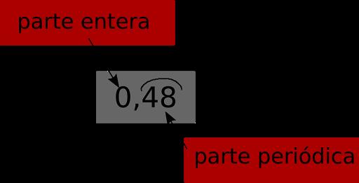 decimales-2