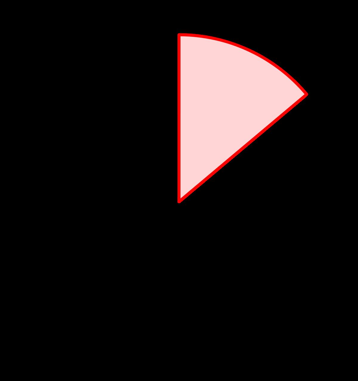 qué-es-una-circunferencia-3