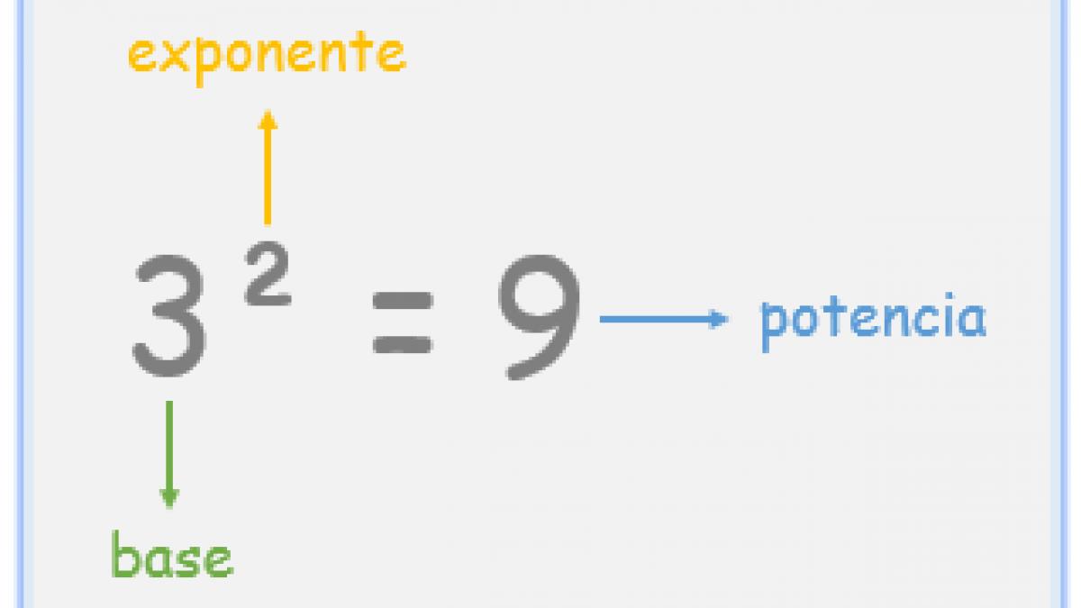simplificar-fracciones-3