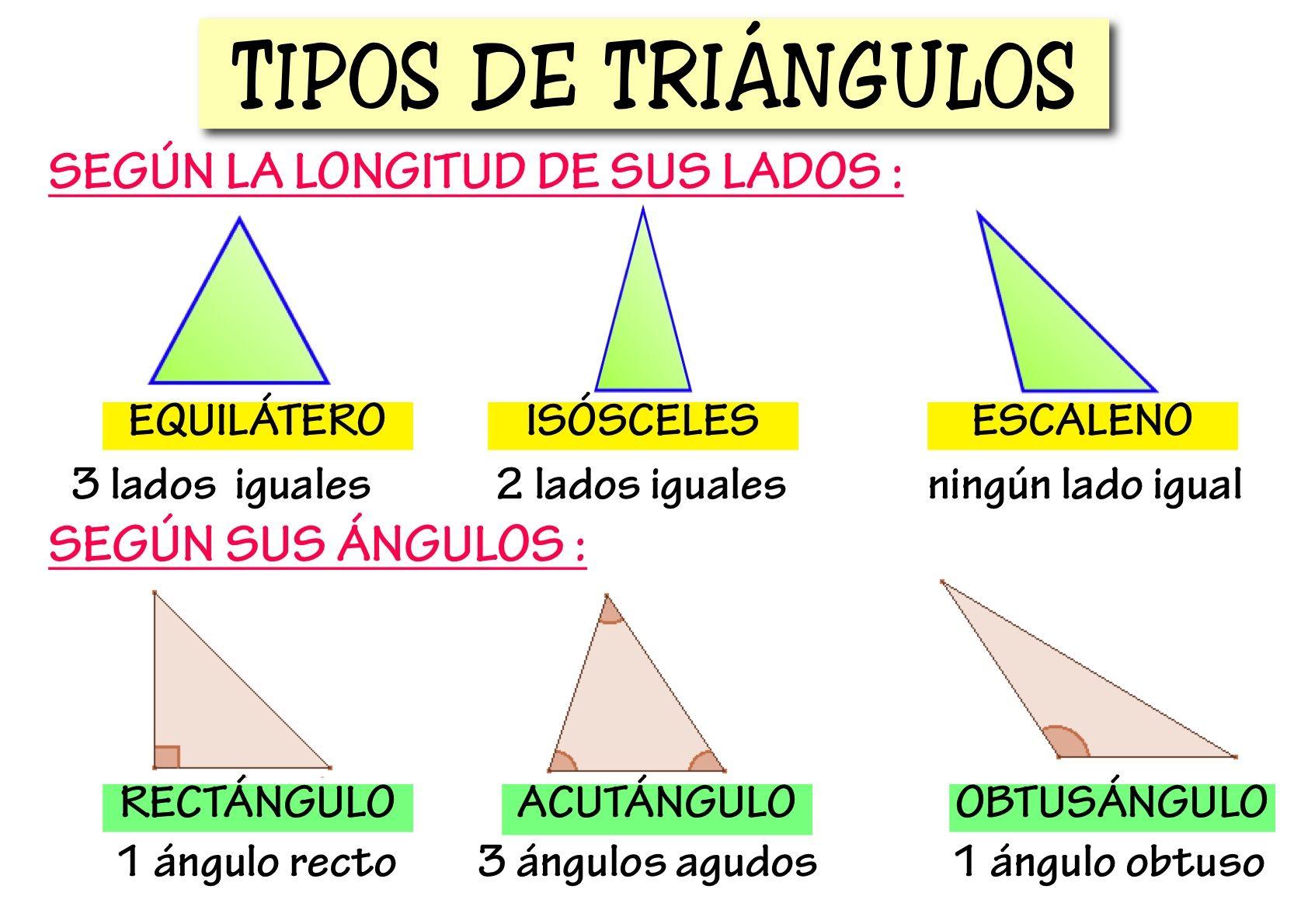 tipos-de-triángulos
